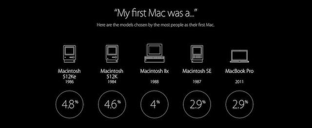 Pierwszy Mac