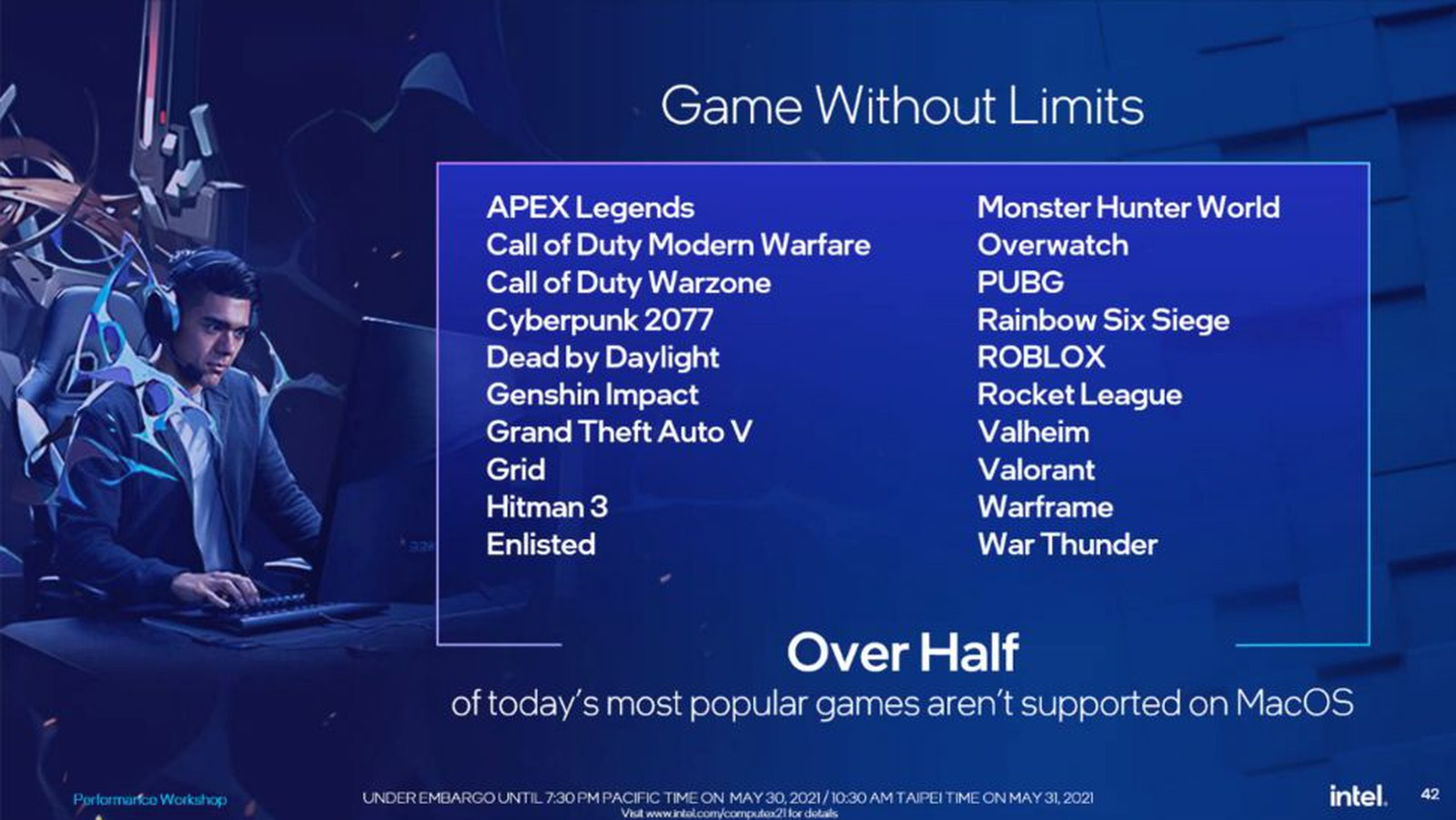 dużo gier nie działa na macu