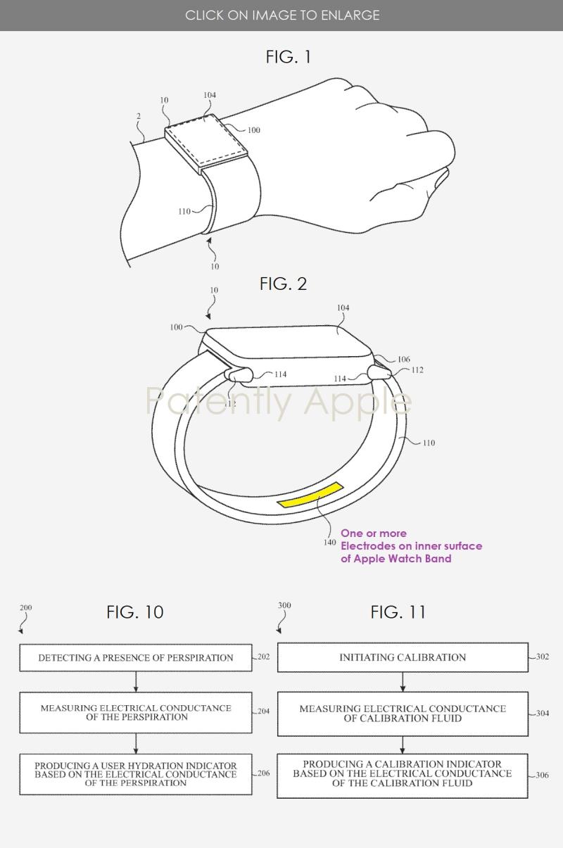 patent nawodnienie w Apple Watch