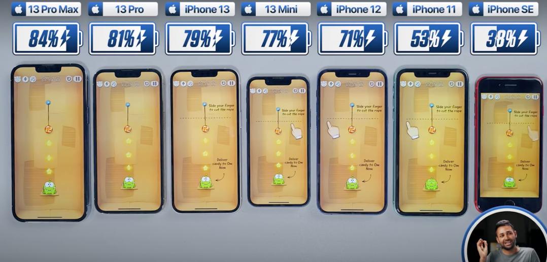 porownanie-zywotnosci-baterii-iphone